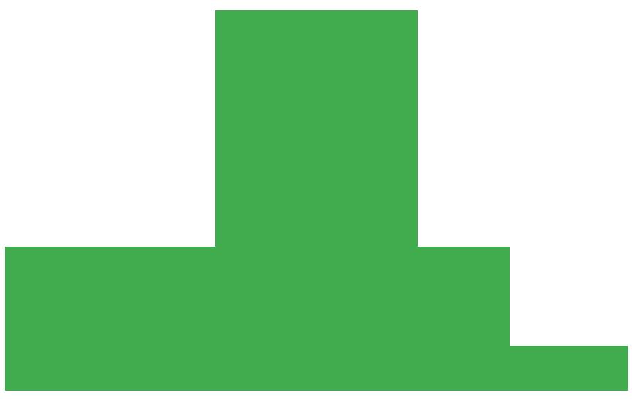 Logo Universidad del Bio-Bio