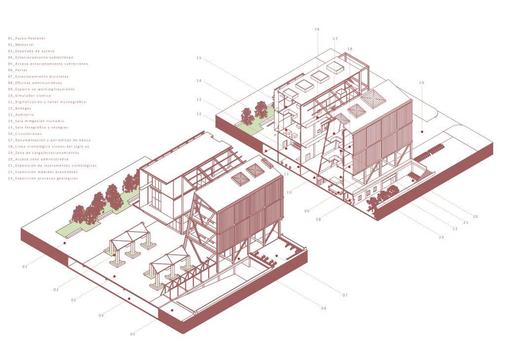 Escuela de Arquitectura UBB